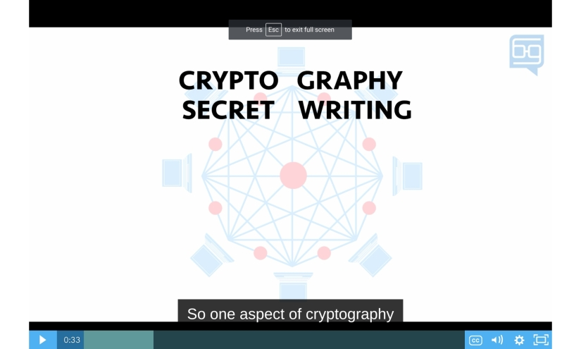 Secret Writing Crypto Graphy